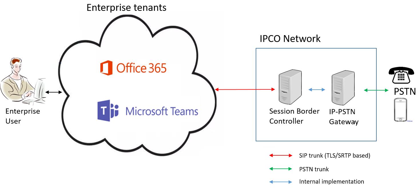 Teams_SIP_connect.png