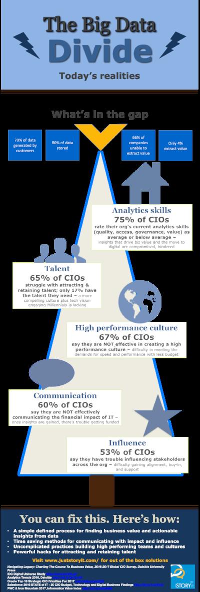 big data divide infographic.png