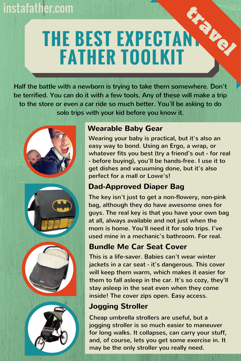 Expectant Father Toolkit: Travel Tips