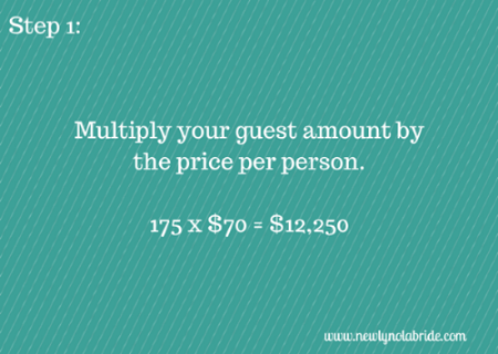 Budget Breakdown Step 1: Multiply you guest amount by the price per person.