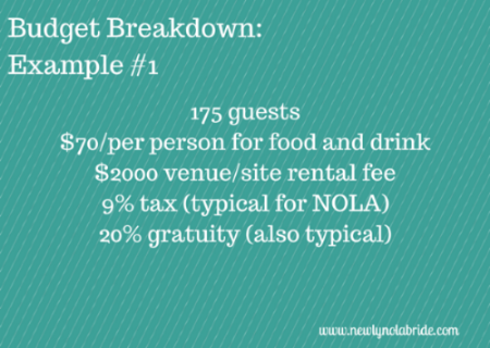 Guest List and Venue Budget Breakdown Example for a 175 person guest list.