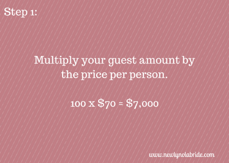 Wedding Budget Breakdown Step 1: Multiply your guest amount by the price per person.