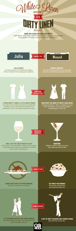 I love this infographic! | Photo Credit:  GoNOLA.com
