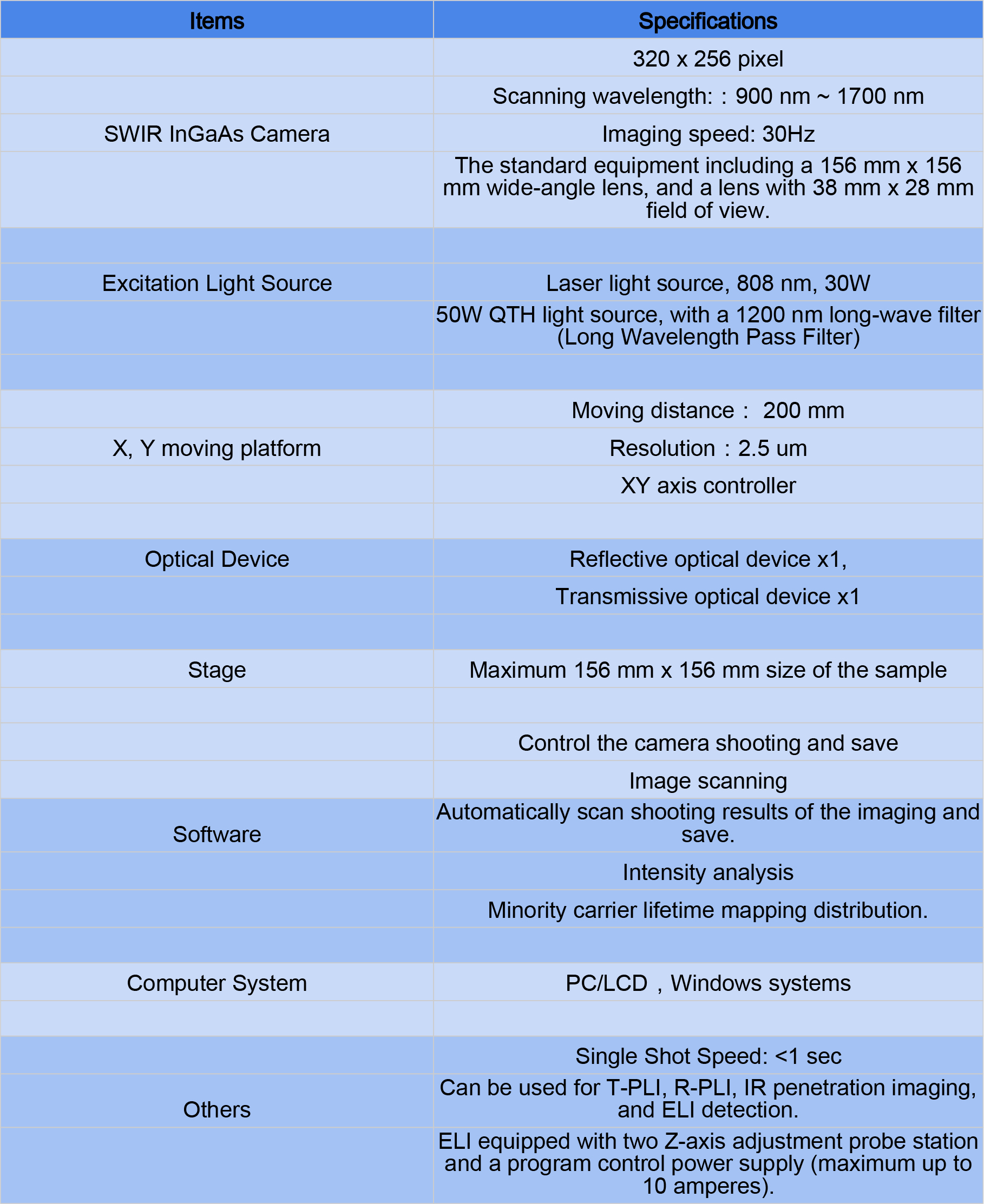 PLIM320specs.jpg