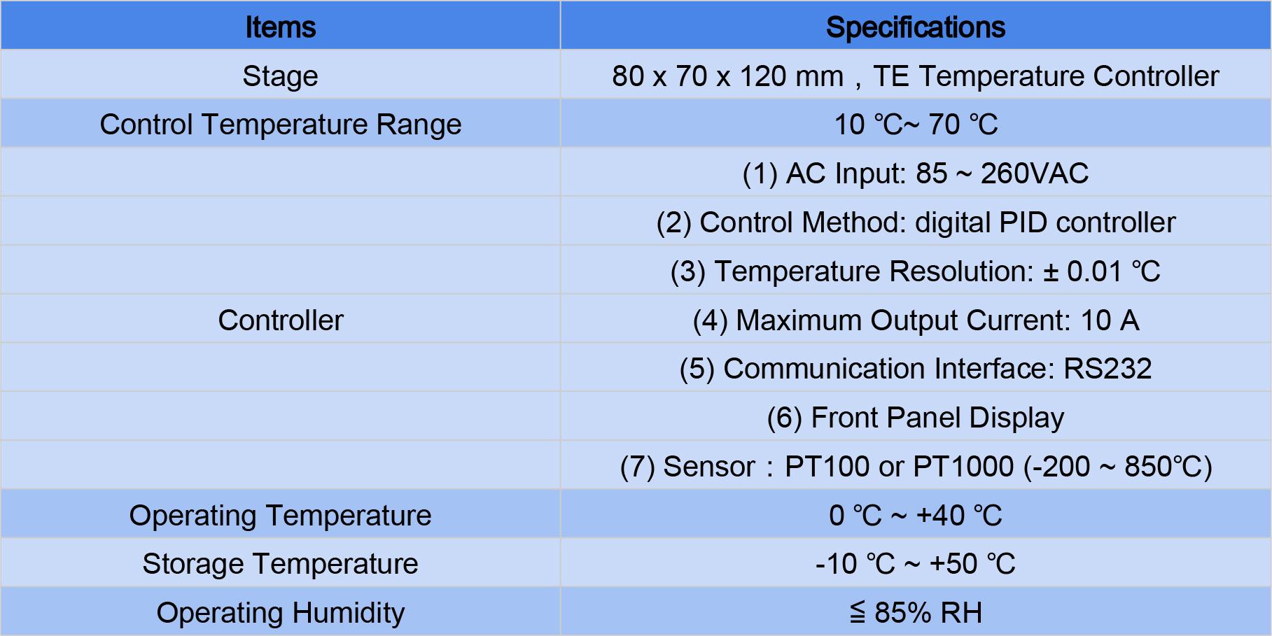 Temperature Controller System specs.jpg