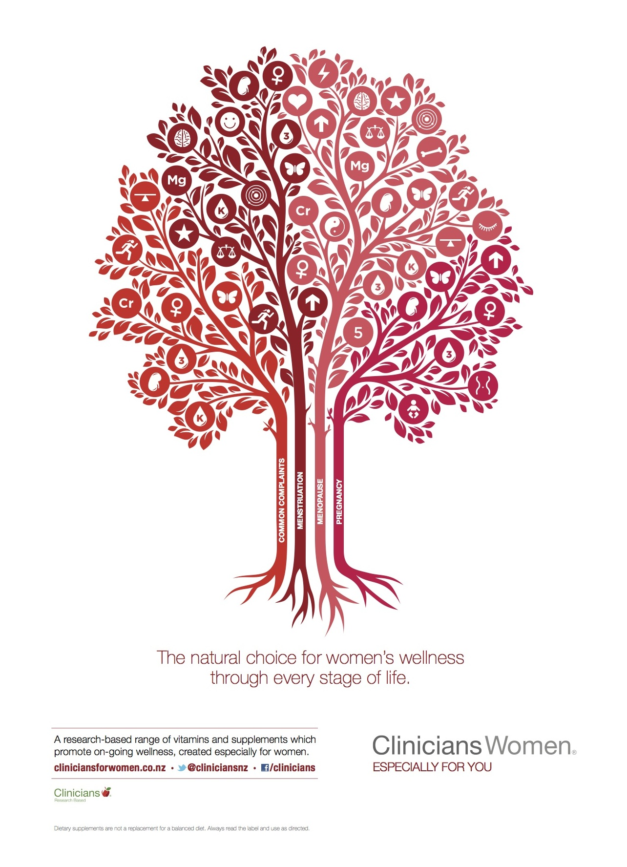 Clinicians Print ad & In Store Poster