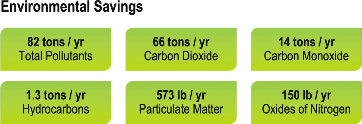 AGZA_GZ_OJAI_Emissions_1_1200.png