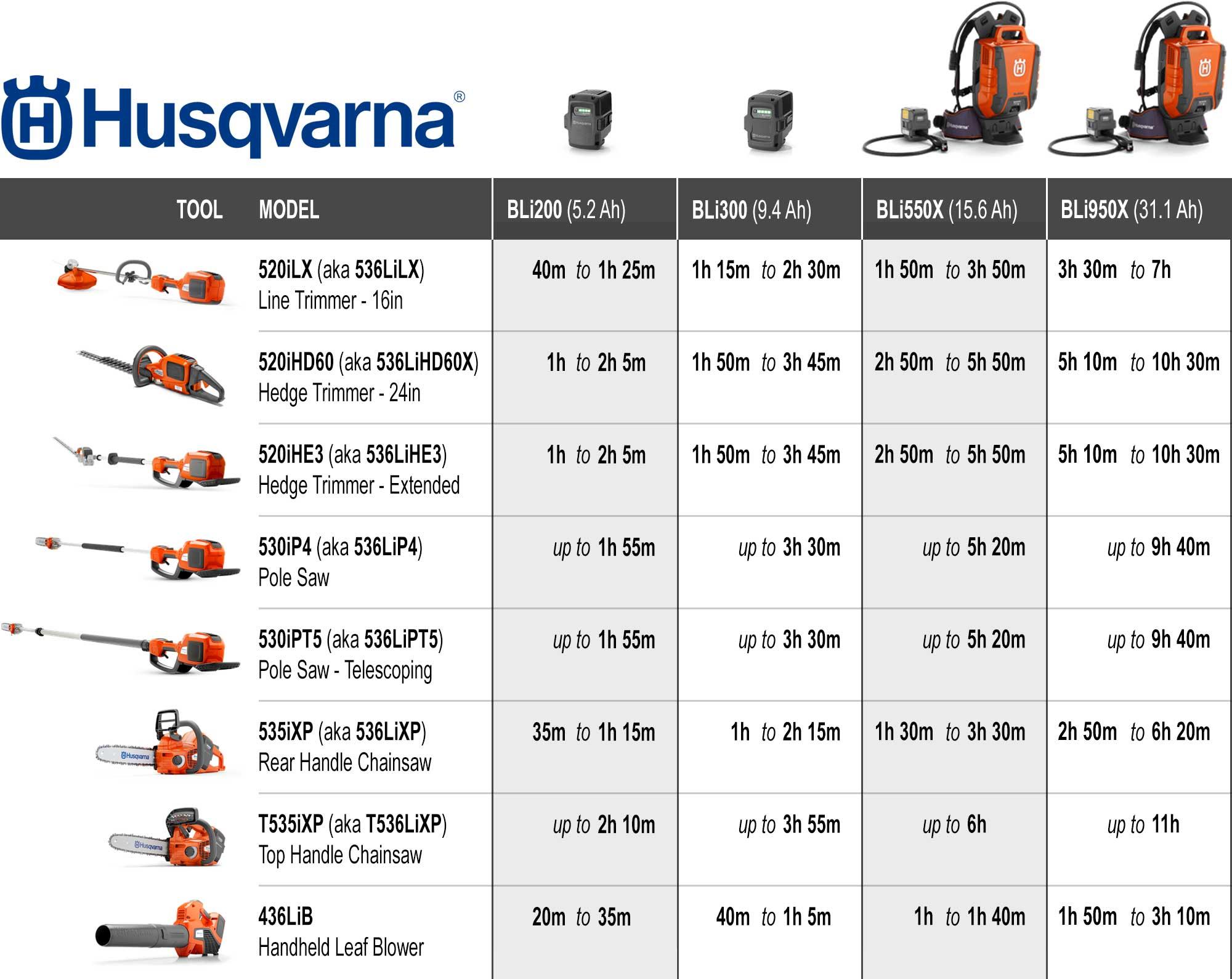 AGZA_HUSQVARNA_Battery_Charging_Chart_01_2000_MED.jpg