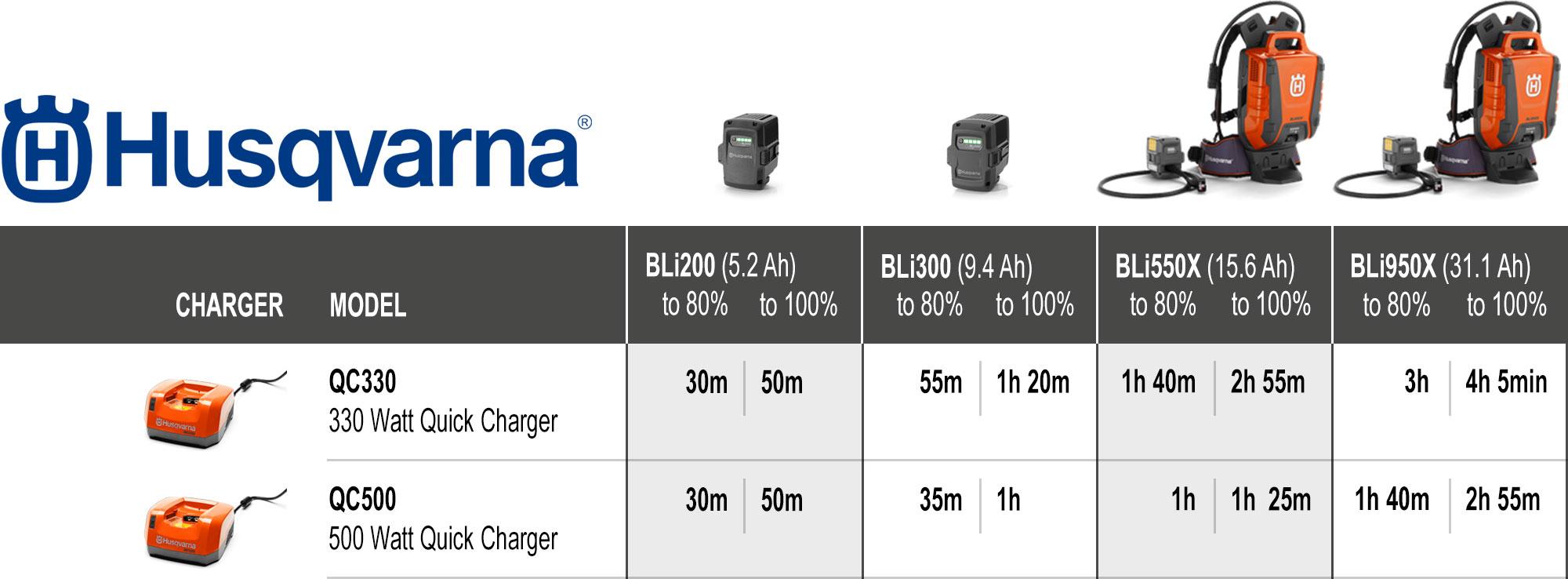 AGZA_HUSQVARNA_Battery_Charging_Chart_02_2000_HI.jpg