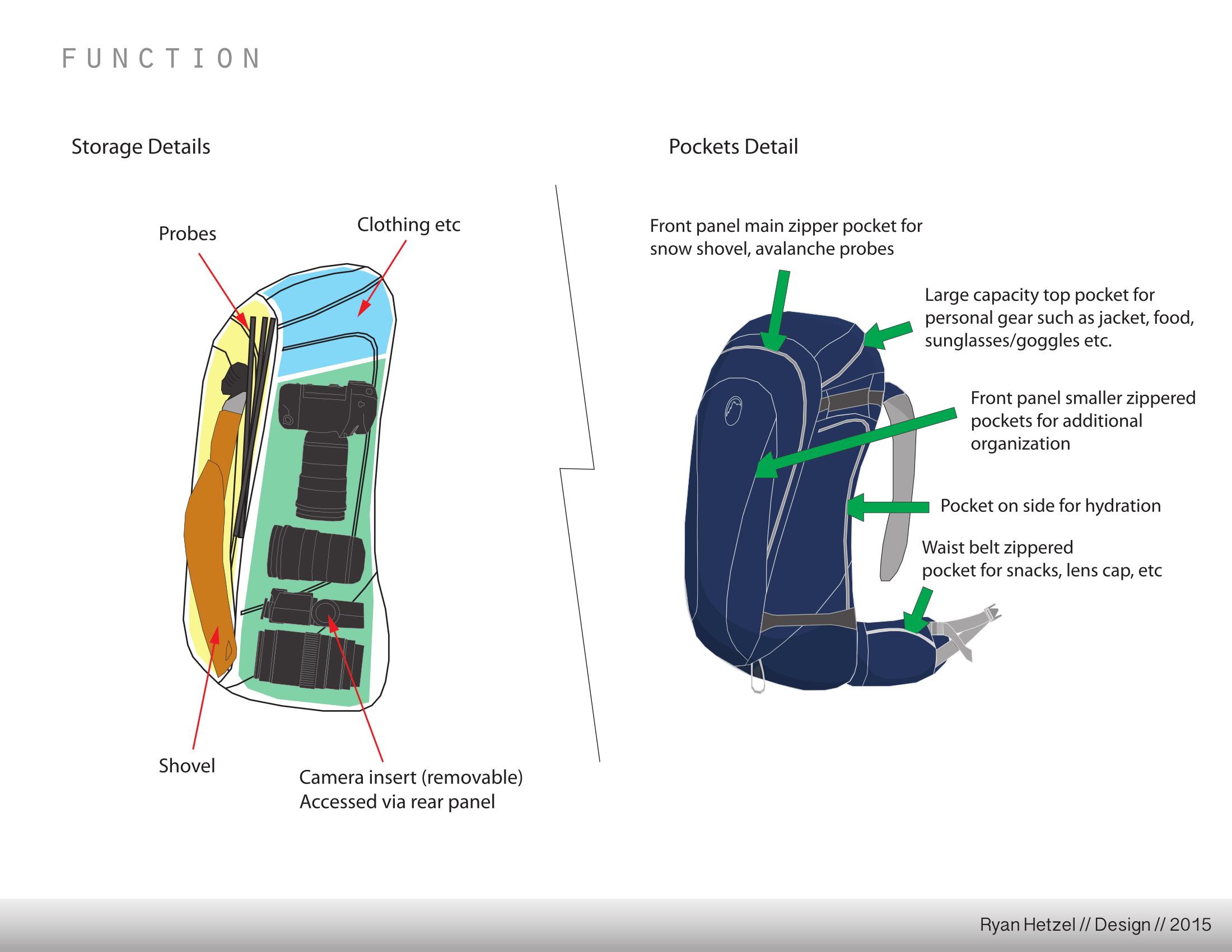 Whistler+presentation+V2-08.png