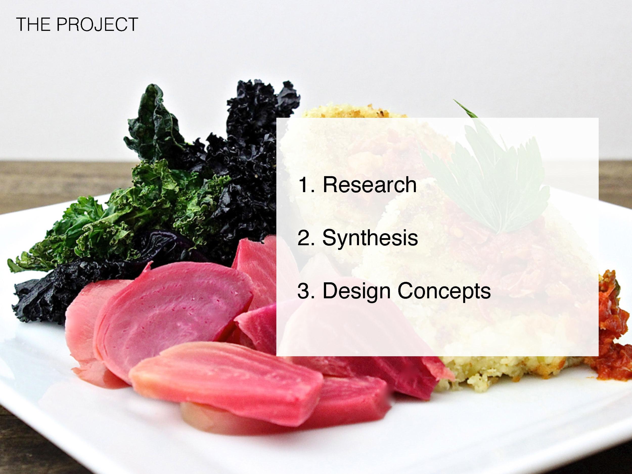 Project2_ResearchReadout_Final_Prez_Spoonrocket-novideo_Page_02.jpg