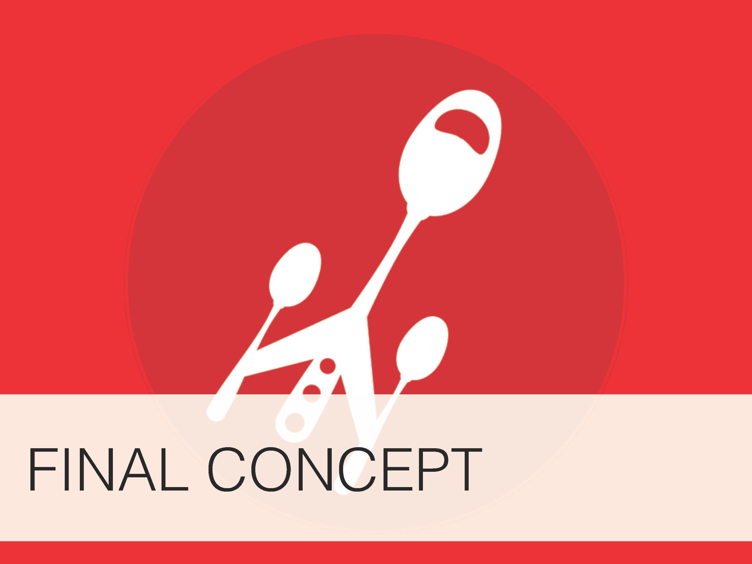 Project2_ResearchReadout_Final_Prez_Spoonrocket-novideo_Page_31.jpg