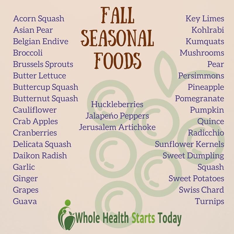 List source:http://www.fruitsandveggiesmorematters.org/whats-in-season-fall