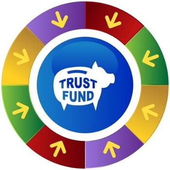 how to fund your trust