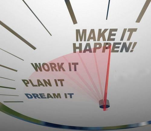 dream goal plan gauge