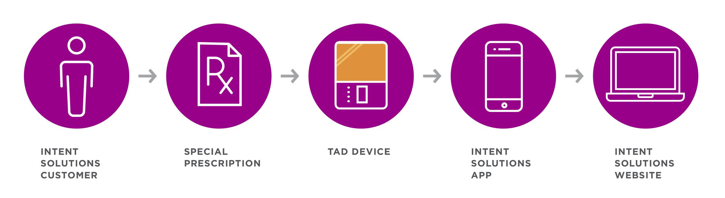 IS_diagram.jpg