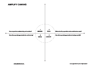 Amplify Canvas -
