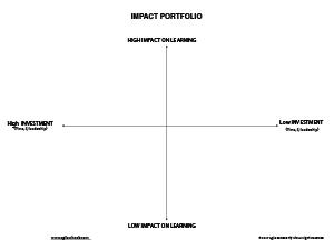 Impact Portfolio -