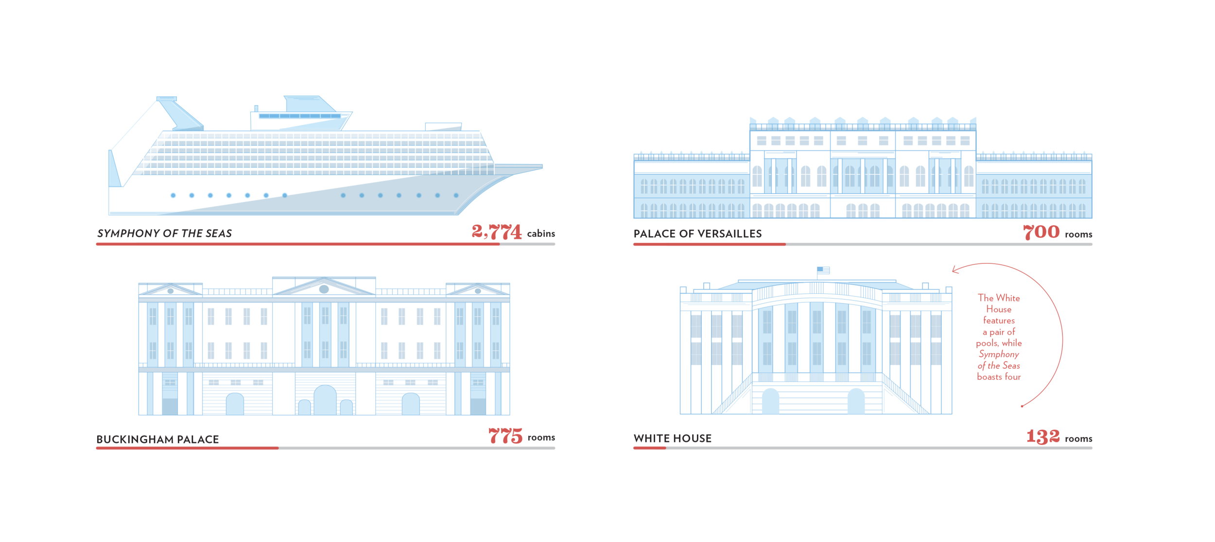 cruiseinfographic.png
