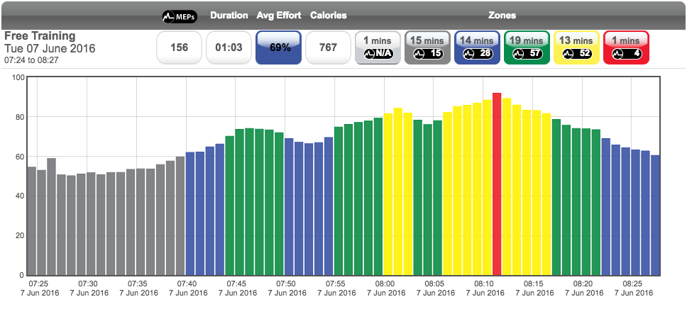 myzone acclimation workout-55553351555.png