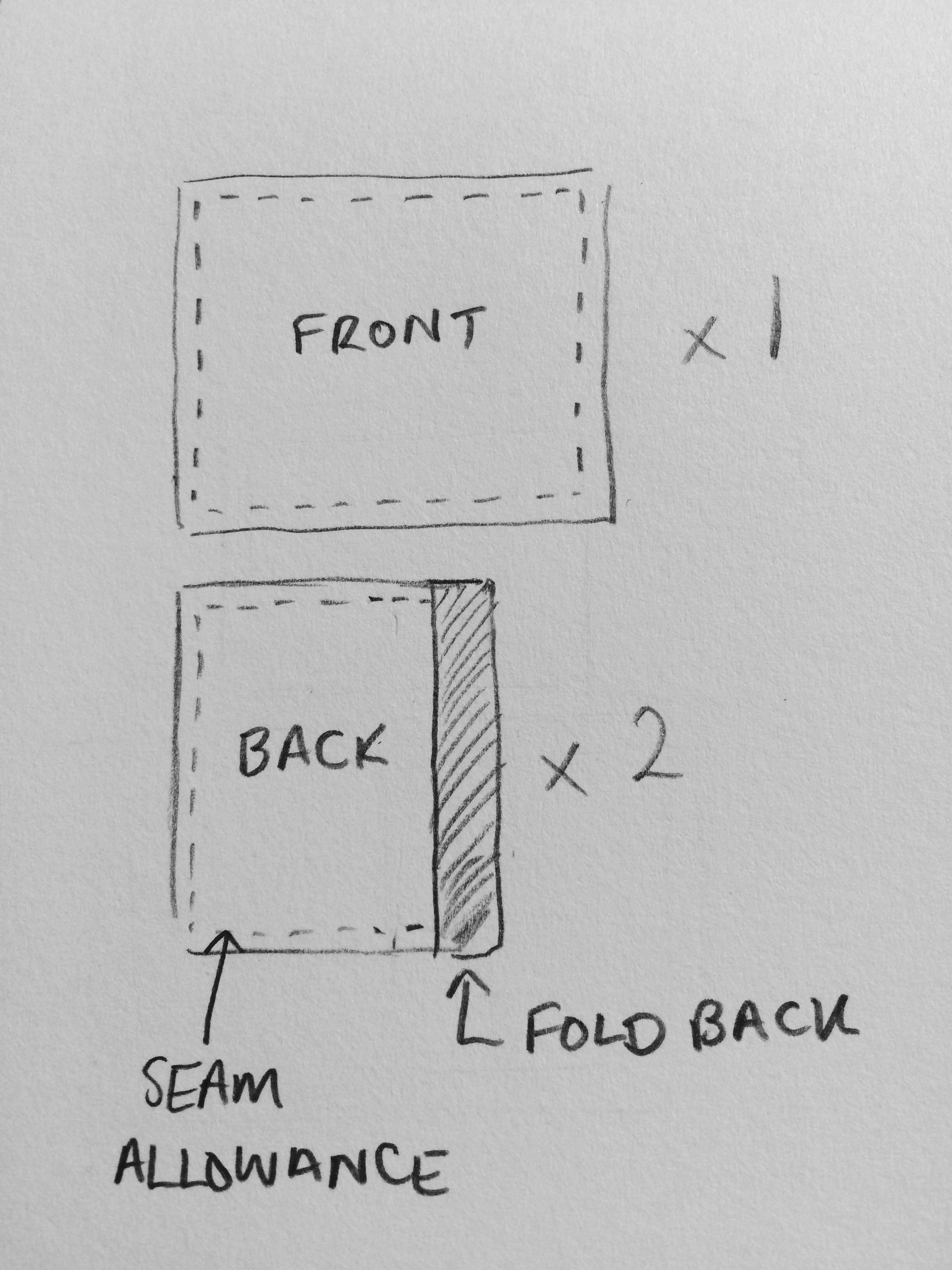 The simple pattern pieces, showing the seam allowance and fold back on the back pieces