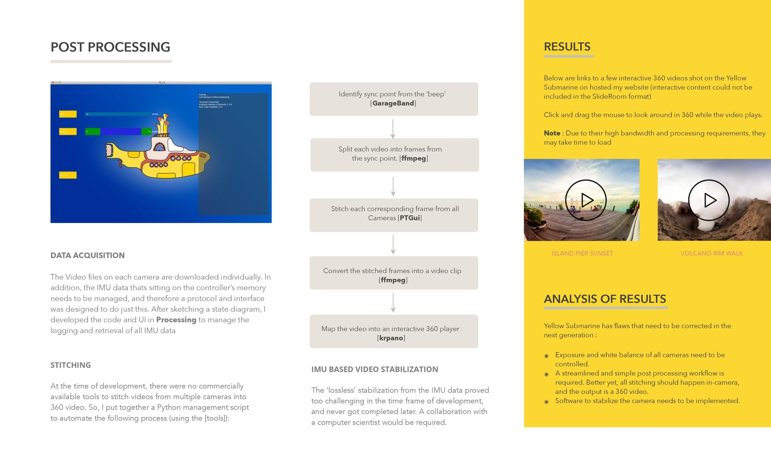 YellowSubmarine-CaseStudy-better-page-008.jpg