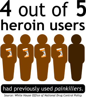 4of5-painkillers-rev1.png