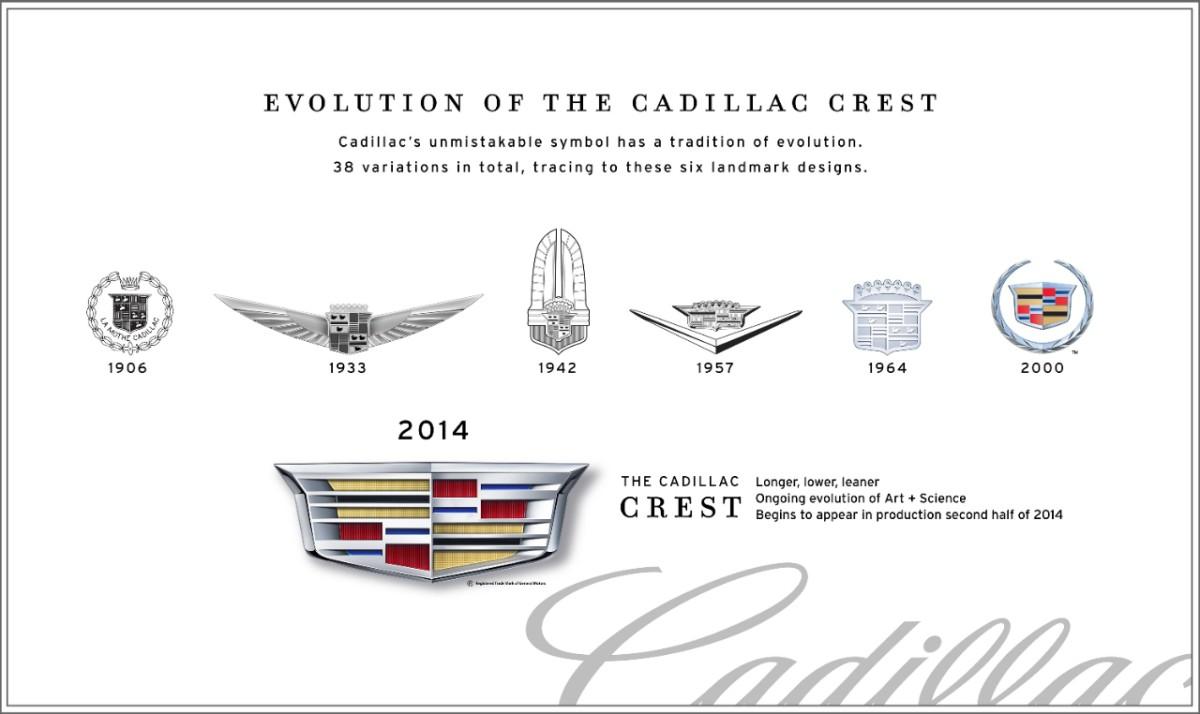 CadillacLogoHistoryFINAL.jpg
