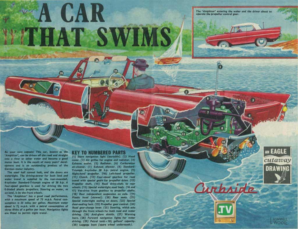 Amphicar-Cutaway.jpg