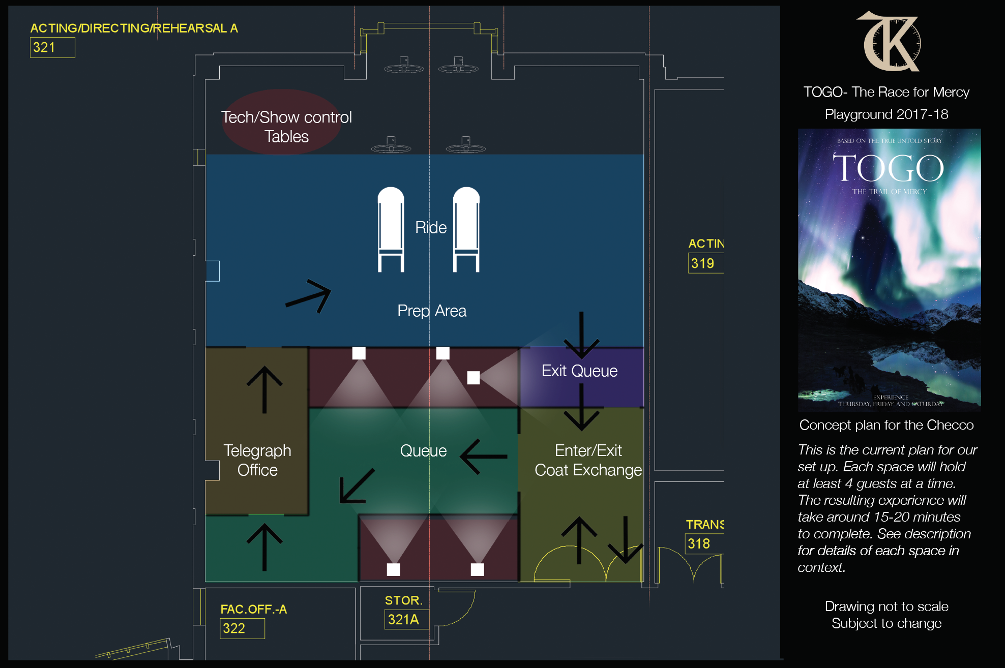 Basic Concept Layout of Experience