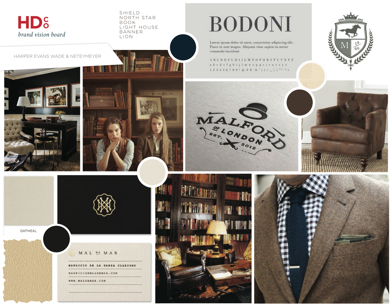 The Harper Evans Wade & Netemeyer Brand Vision Board.