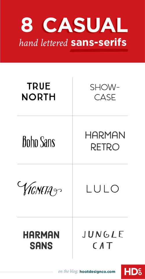 Best Google Fonts – Sans-Serifs that Make Great Headline AND