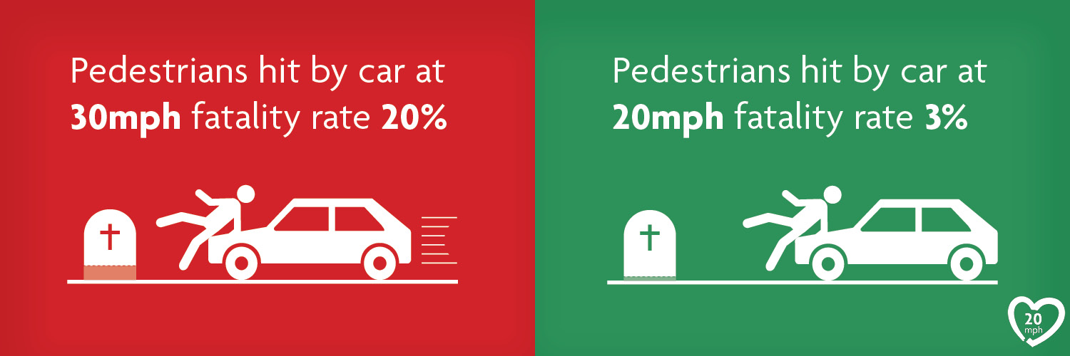 INFOGRAPHIC 1 PEDESTRIAN FATALITIES copy.jpg