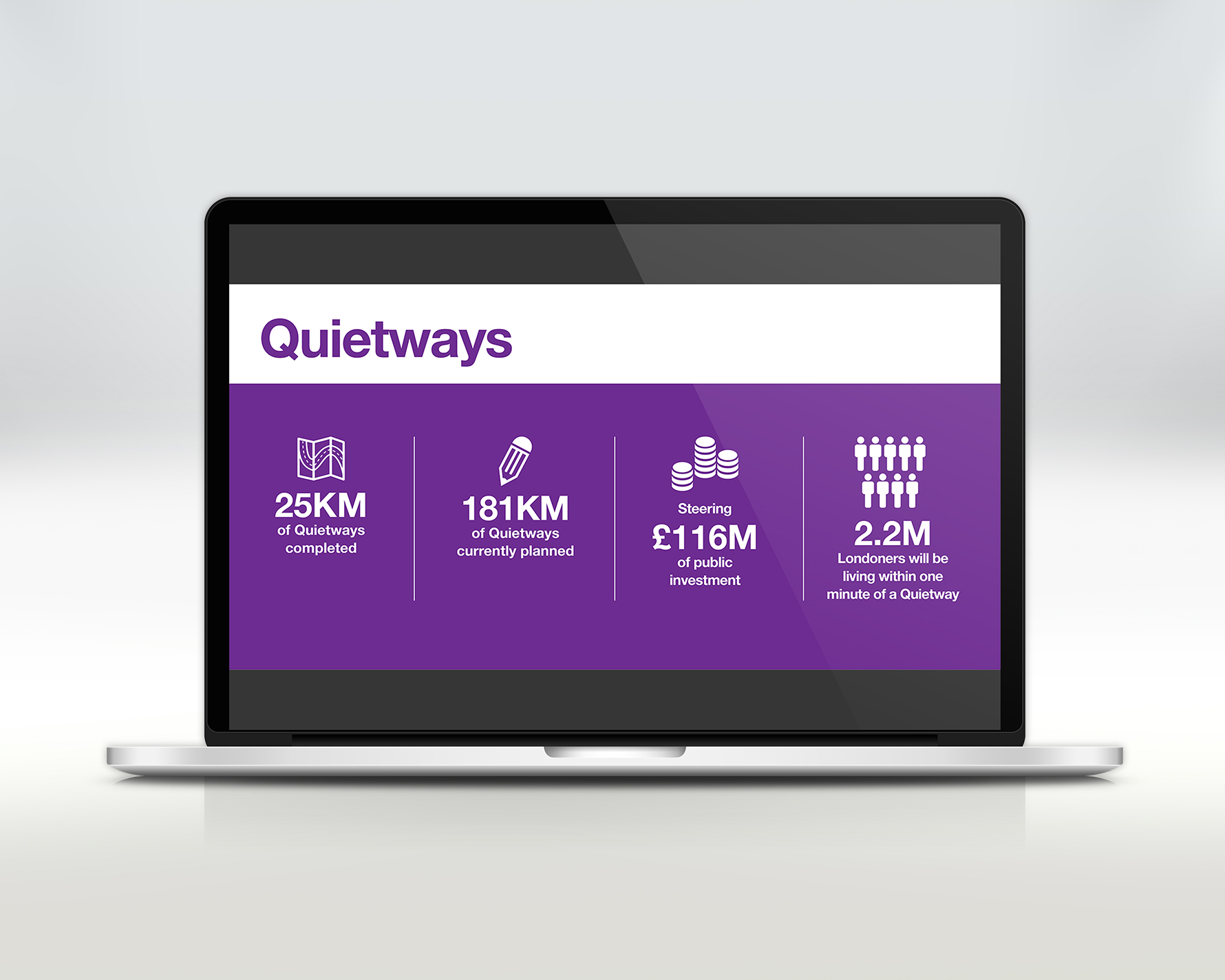 Sustrans Annual report infographics 01.jpg