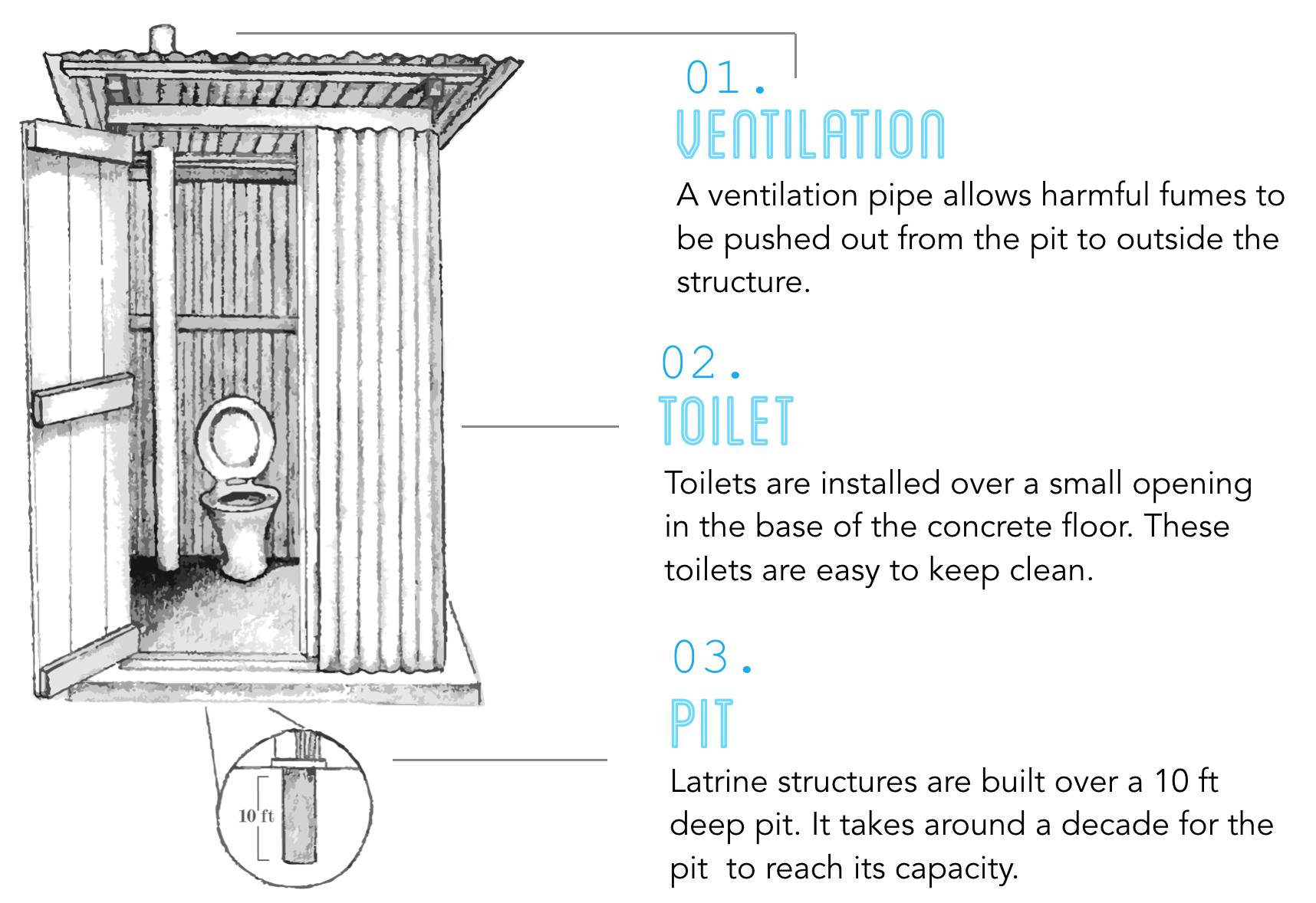 vip-latrine-make-the-world-blue