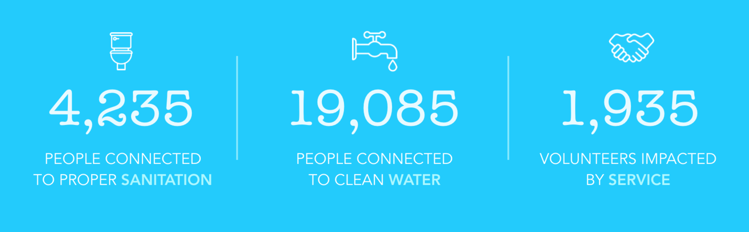 clean-water-non-profit-in-miami-impact-BLUE-Missions