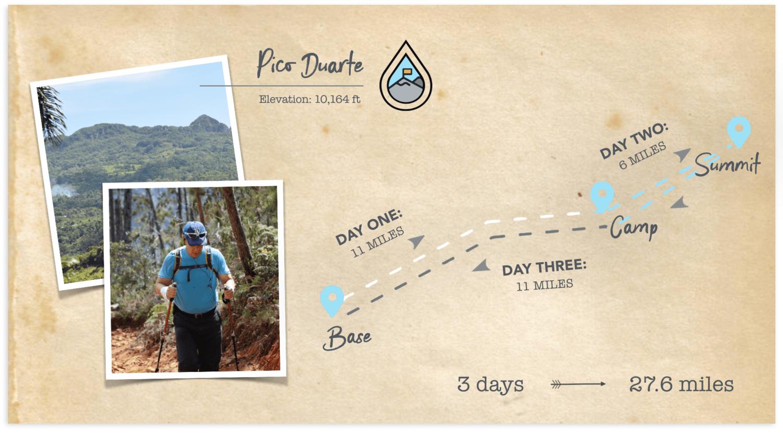pico-duarte-trek-map-BLUE-Missions