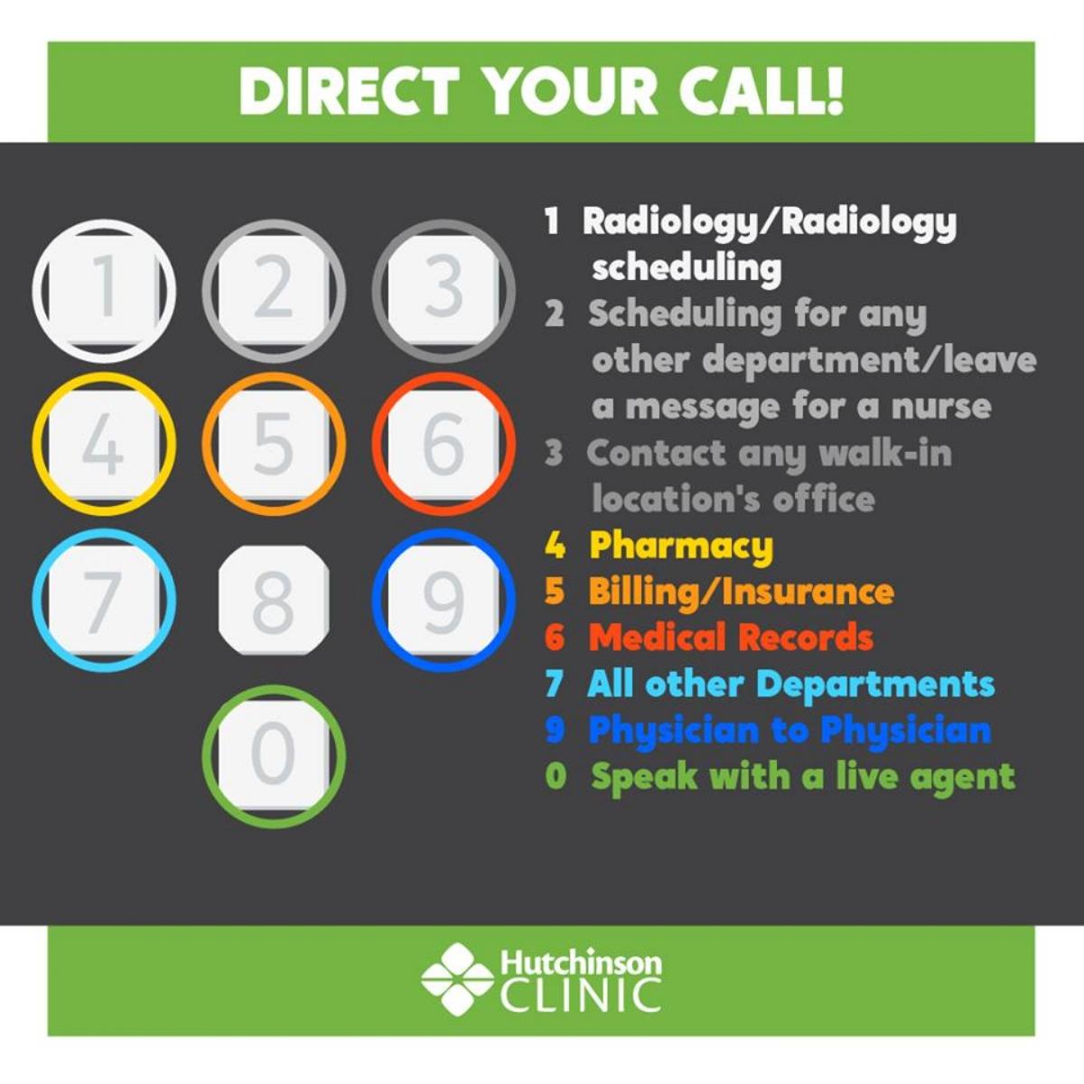 Phone Center graphic.jpg