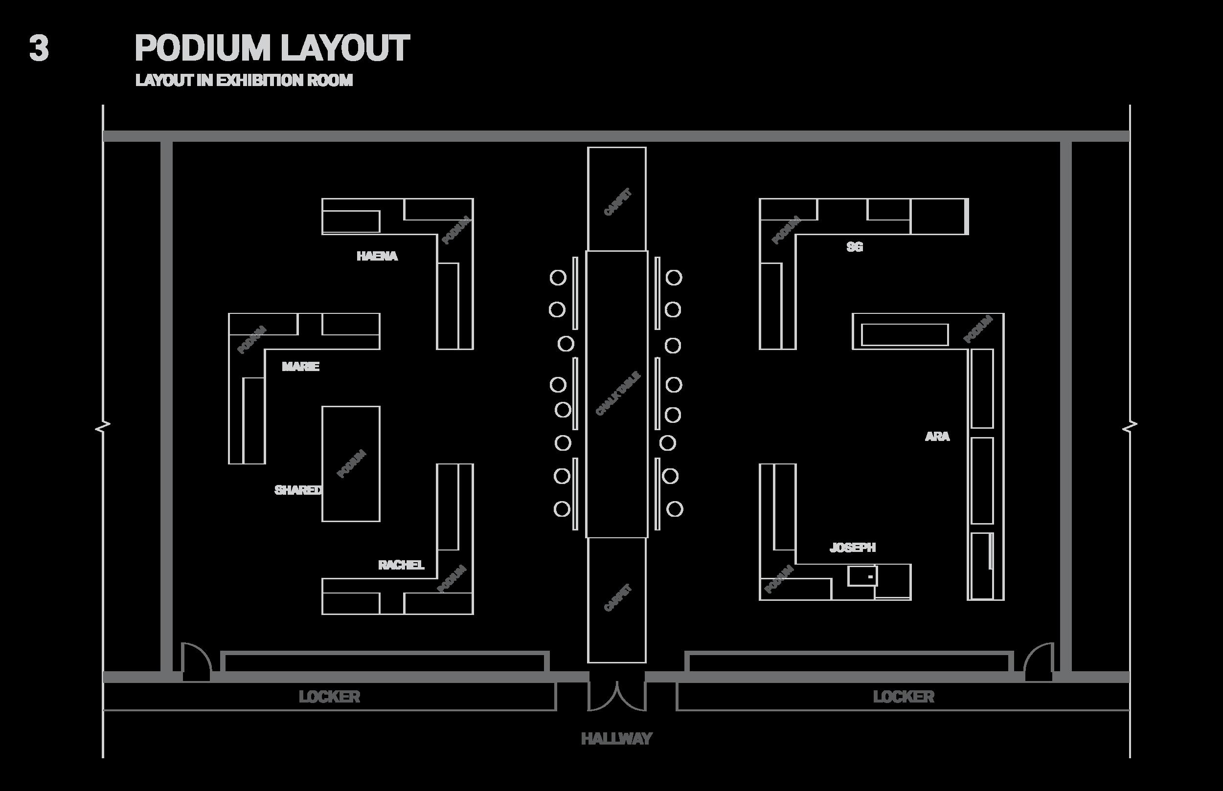 podium layouts2-04.png