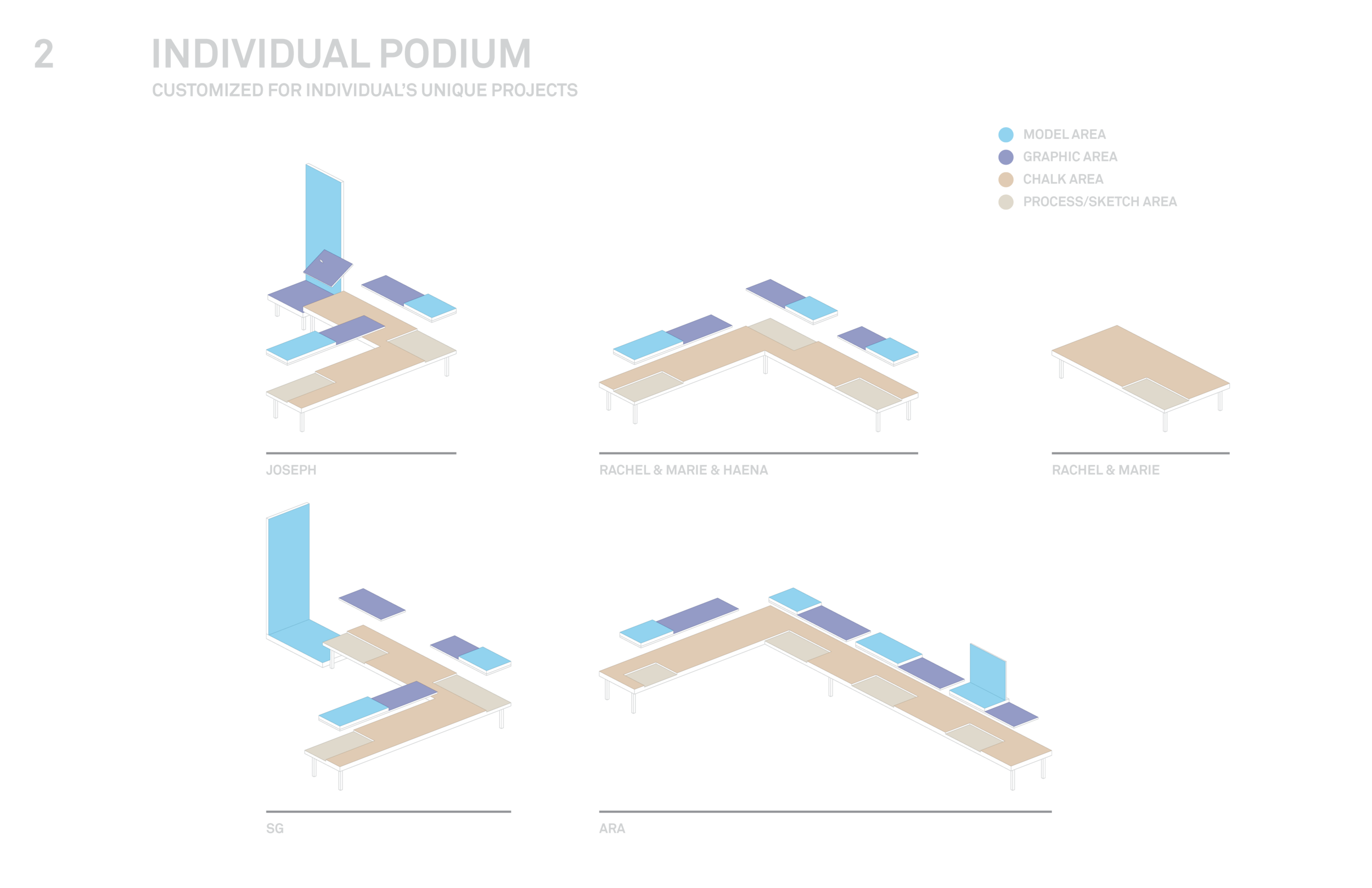 podium layouts2-02.png