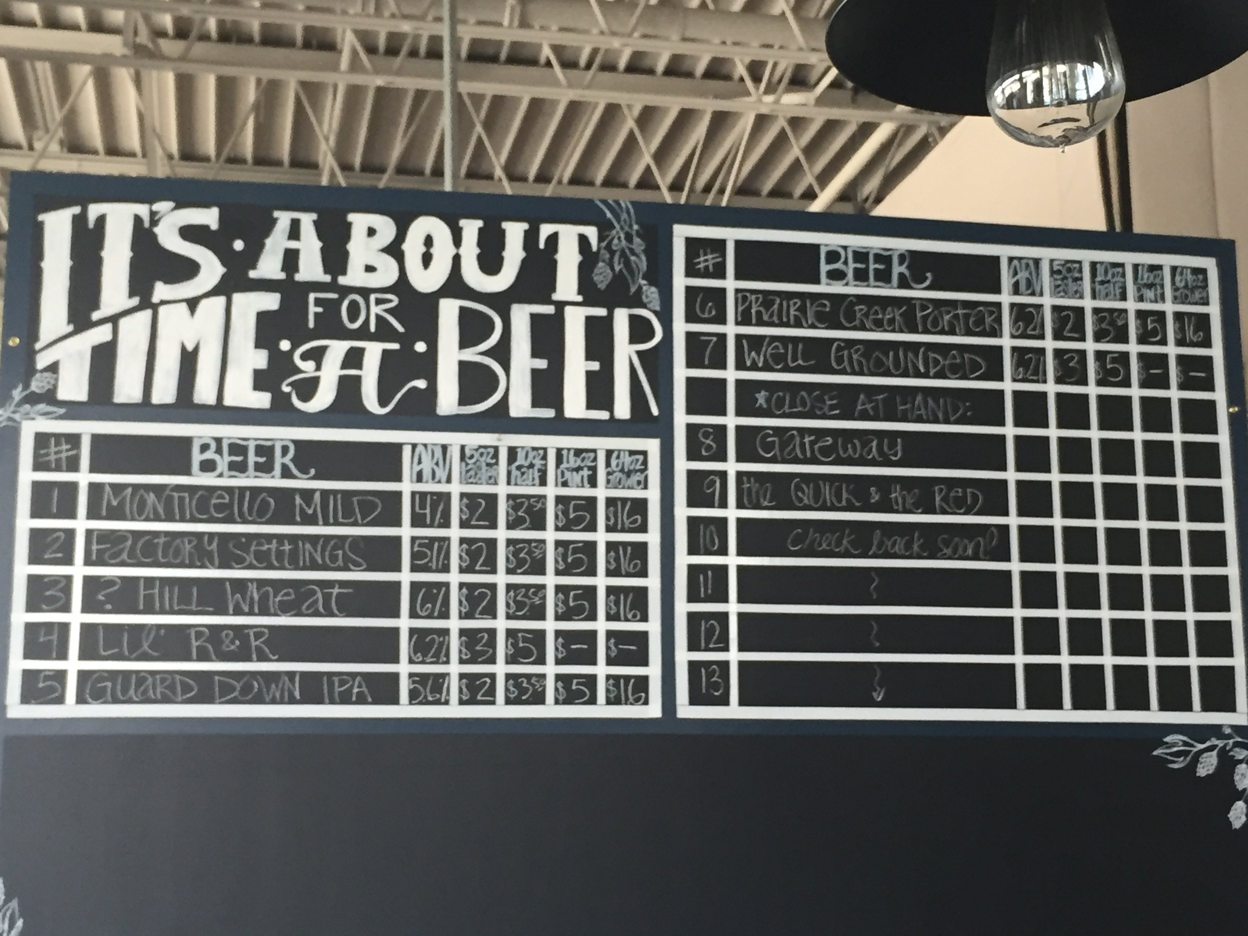 First official beer list