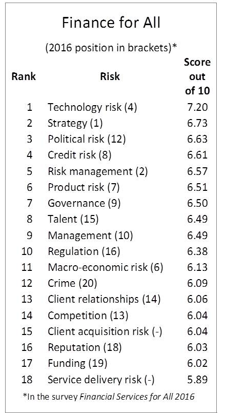 fibs 2018 rankings.jpg