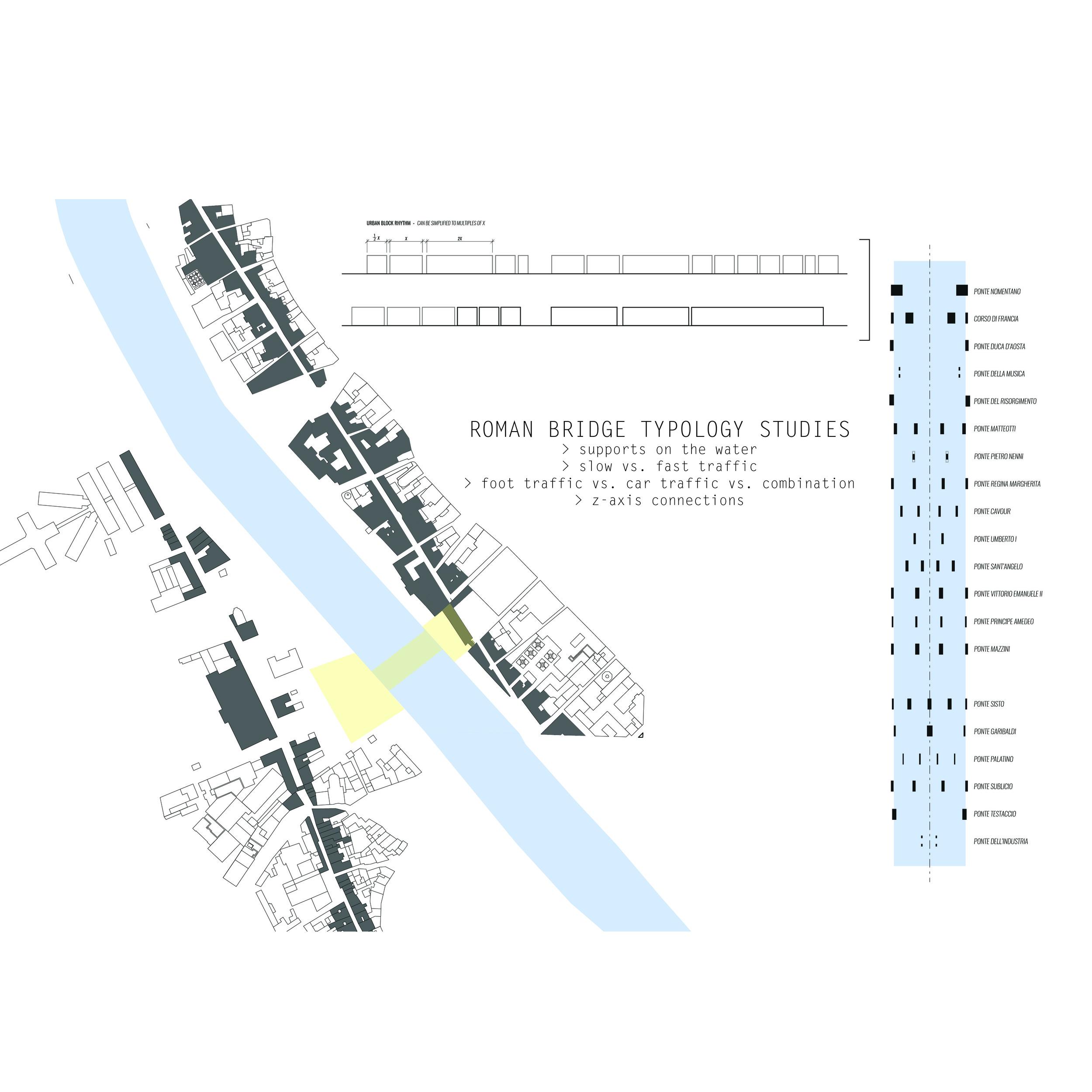 study: roman bridge analysis