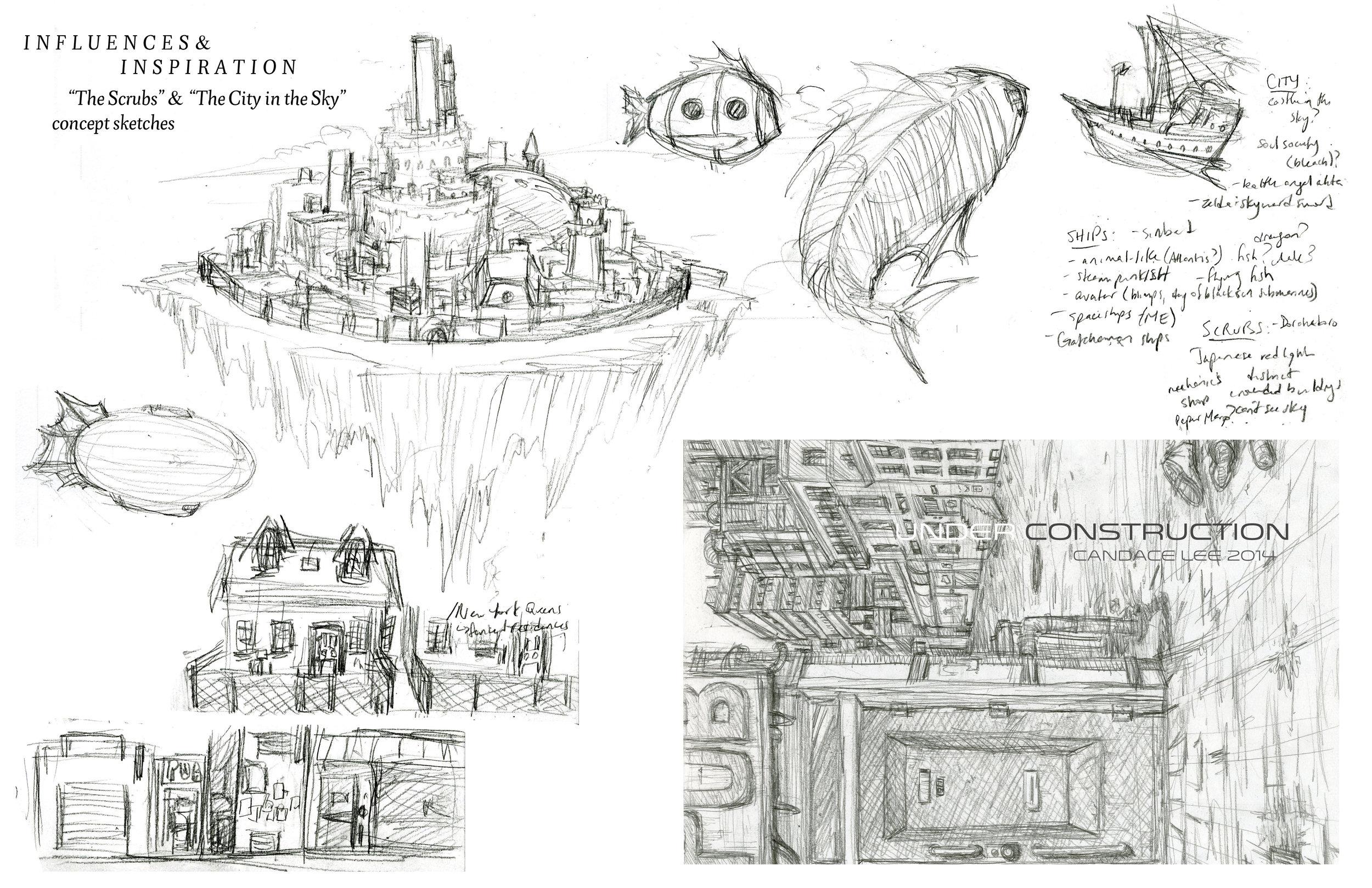 influences & inspiration - city sketches.jpg