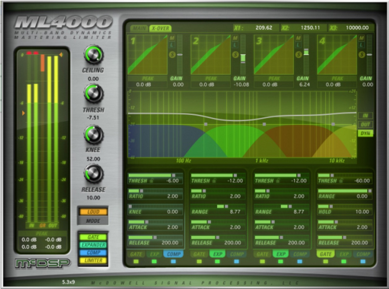 The ML4000 Multi-band Dynamics Mastering Limiter
