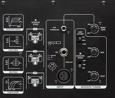 Presonus E66 Adjustments