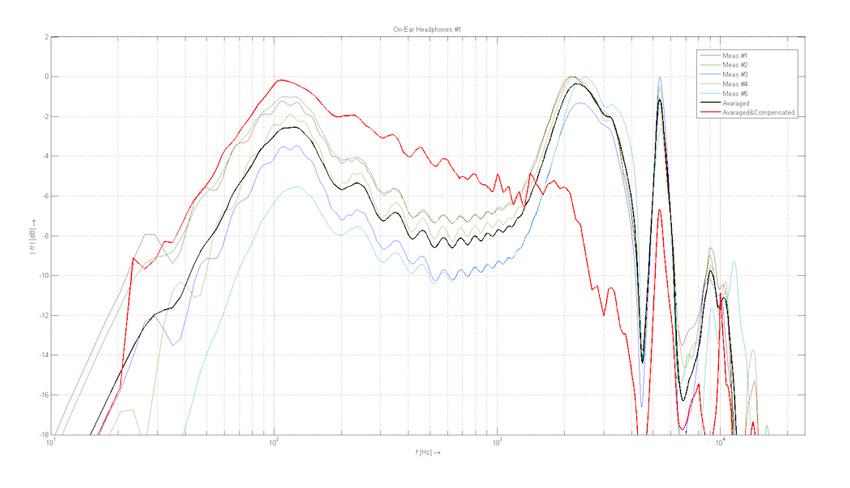 MixChecker-measurements-3