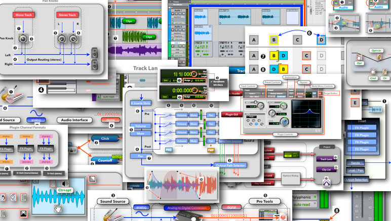 Graphically-Enhanced-Manual-Pro-Tools-First-1