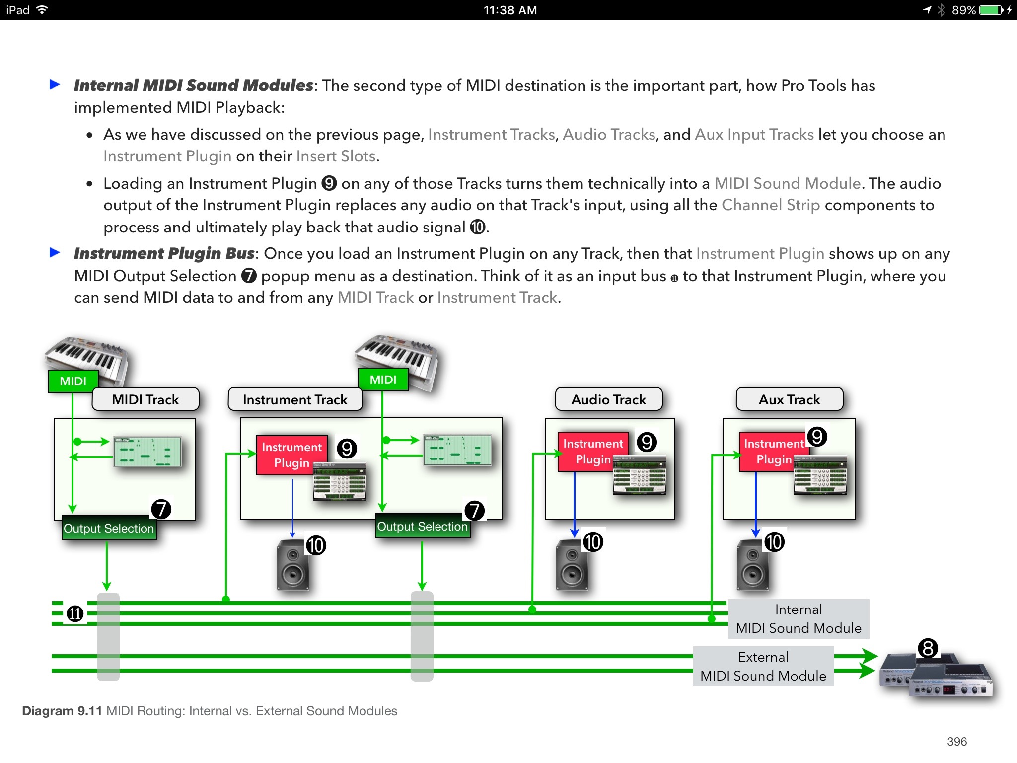 Graphically-Enhanced-Manual-Pro-Tools-First Internal MIDI Routing