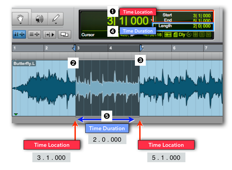 Pro Tools Time Location Duration tutorial.png